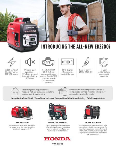 INTRODUCING THE ALL-NEW EB2200i